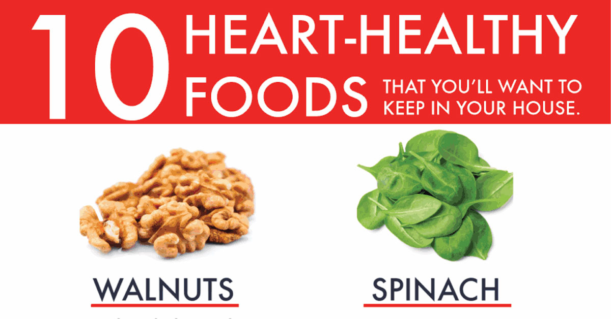 Heart Healthy Foods Infographic F