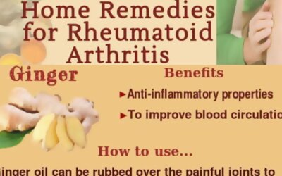 Herbal Remedy Effective For Rheumatoid Arthritis Joint Pain F