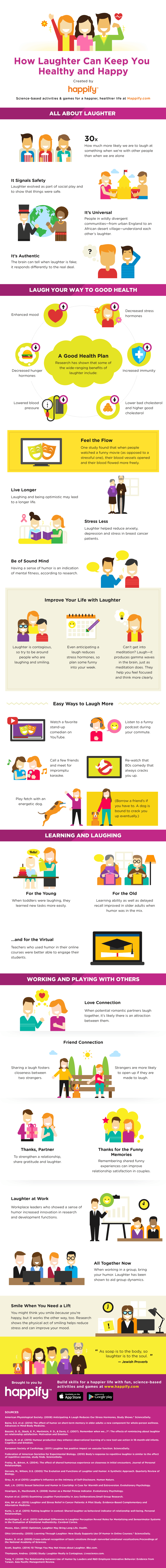 How Laughter Can Keep You Healthy and Happy