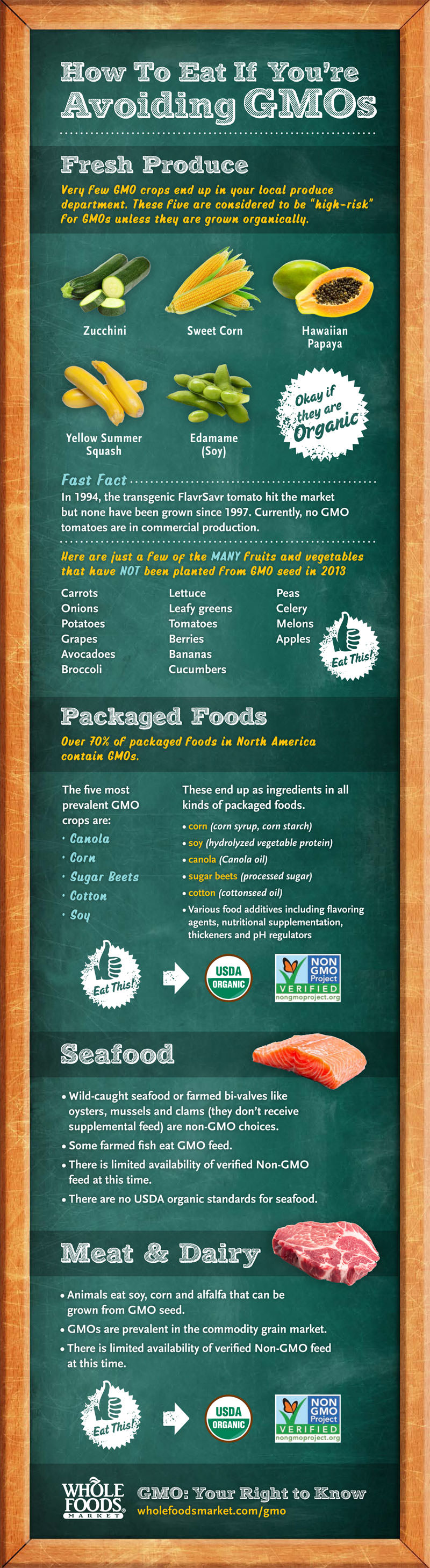 How To Eat If You Are Avoiding GMOs Infographic