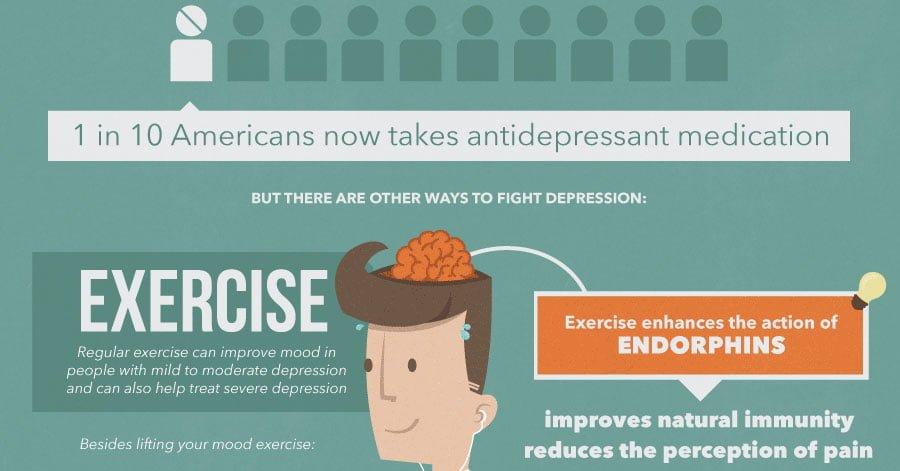 10 Proven Ways To Help Prevent Depression