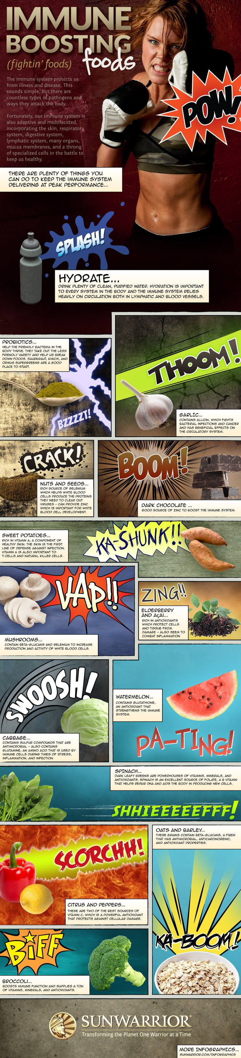 Immune Boosting Foods Infographic