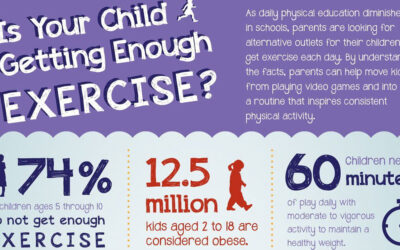 Is Your Child Getting Enough Exercise Infographic Fb