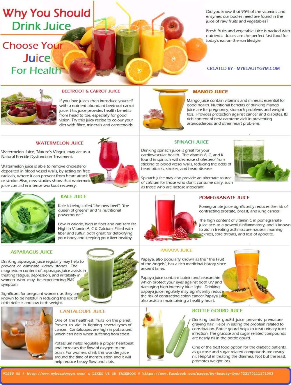 Juicing Your Spinach