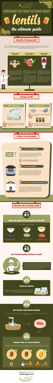 Lentil Infographic