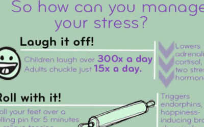 Lets Talk About Stress Infographic F