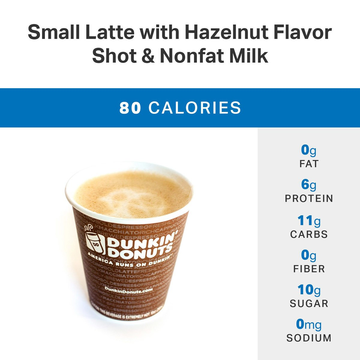 Low fat latte is one of the best beverages to help boost physical energy