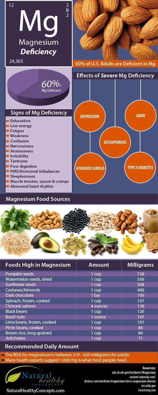 magnesium deficiency