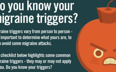 Migraine Triggers Infographic F