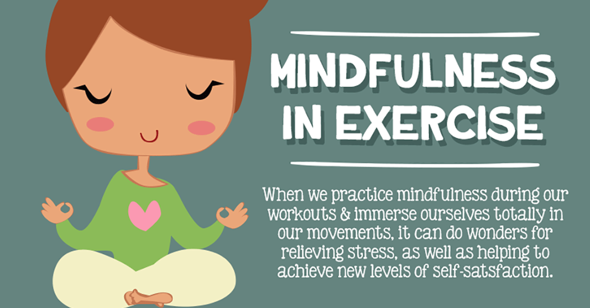 Mindfulness In Exercise