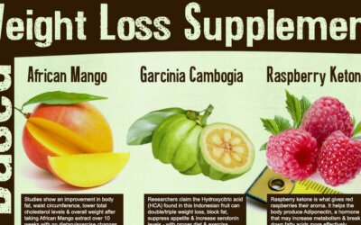 Natural Weight Loss Supplements F