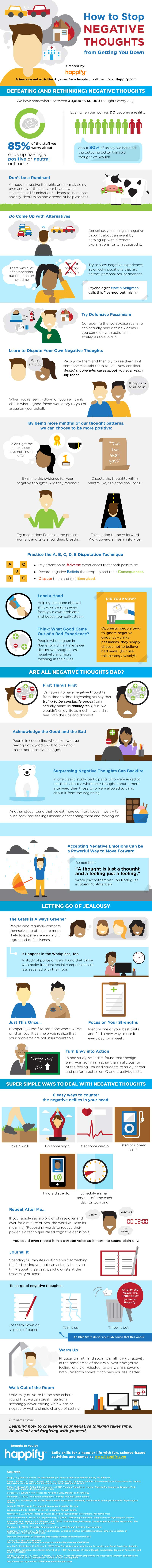 Negative Thinking Infographic