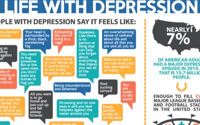 Online Depression Test F