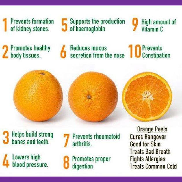 Oranges for rheumatoid arthritis