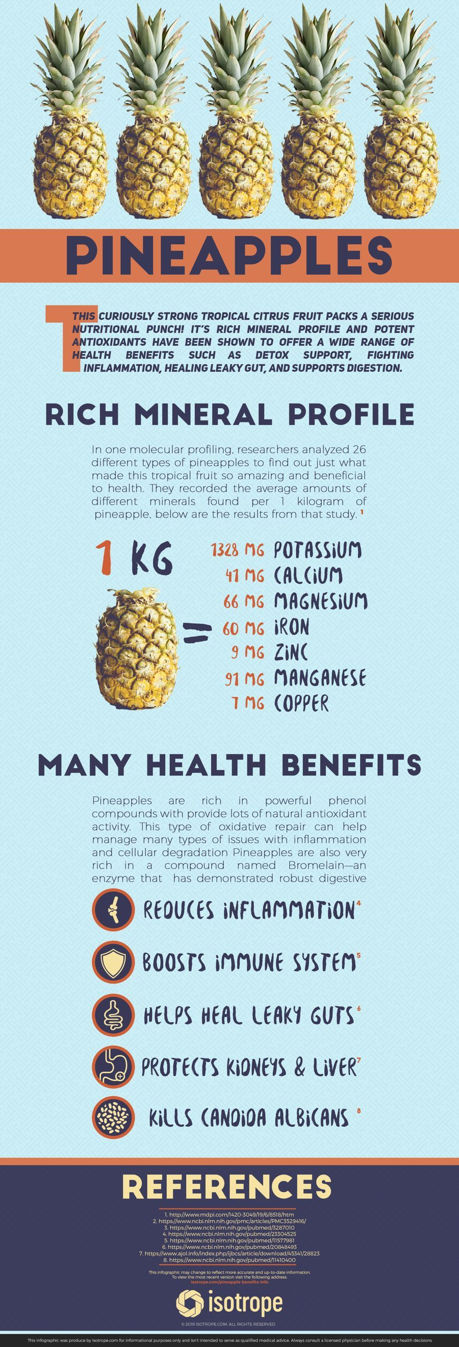 Pineapple Helps To Improve Digestive Health