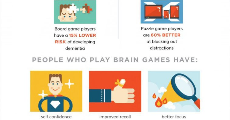 Play Brain Games To Help Improve Intelligence