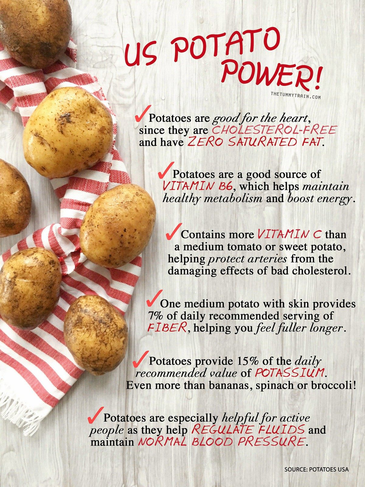 Potatoes for cholesterol