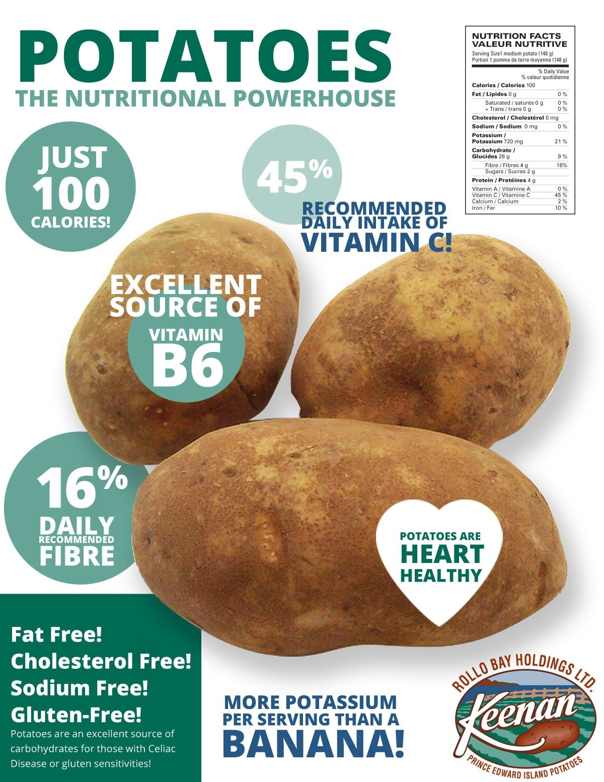 Potatoes for the skin