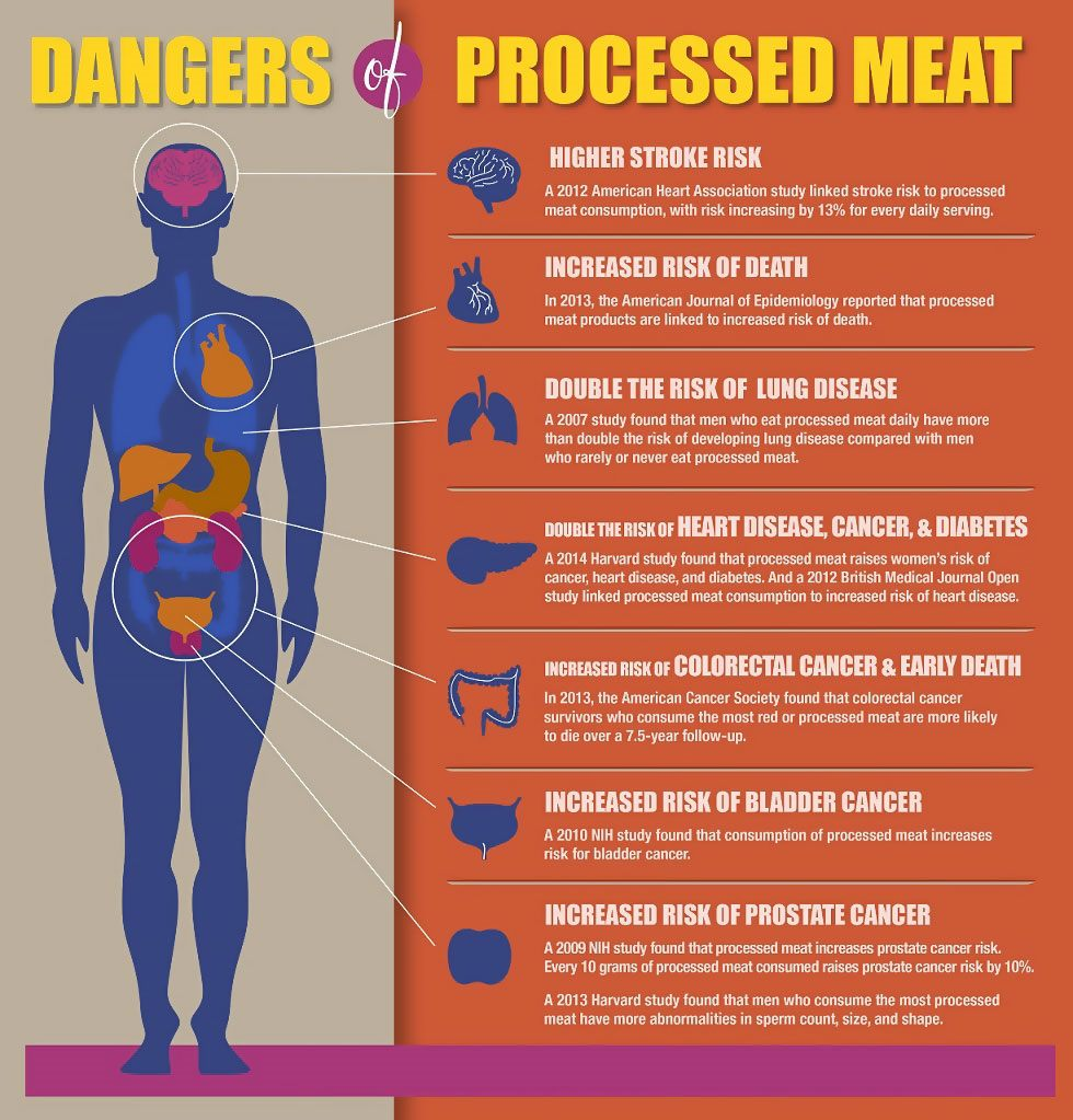 Processed Meat Is One Of The Worst Inflammatory Foods