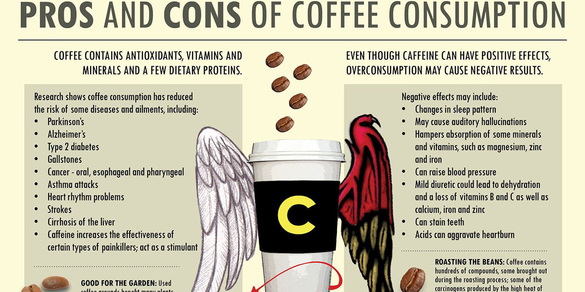 Pros And Cons Of Coffee Consumption Infographic F