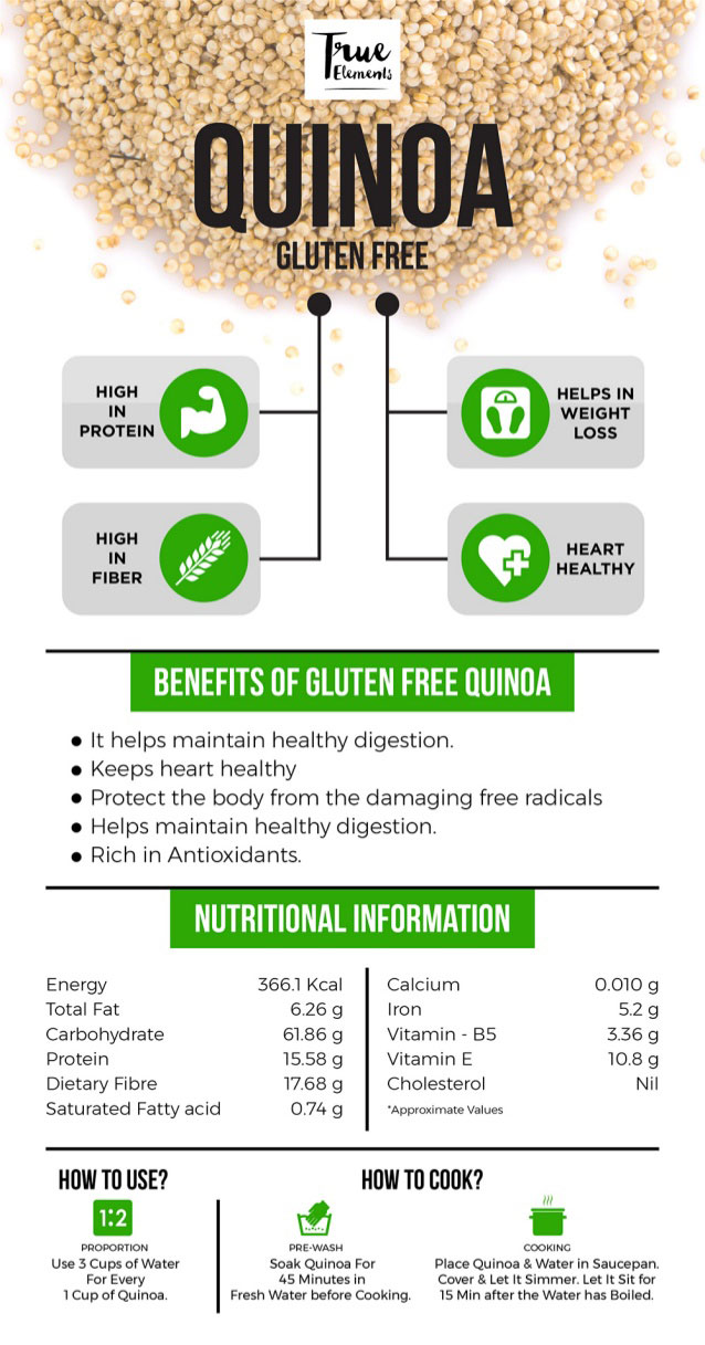 Quinoa for cardiovascular health