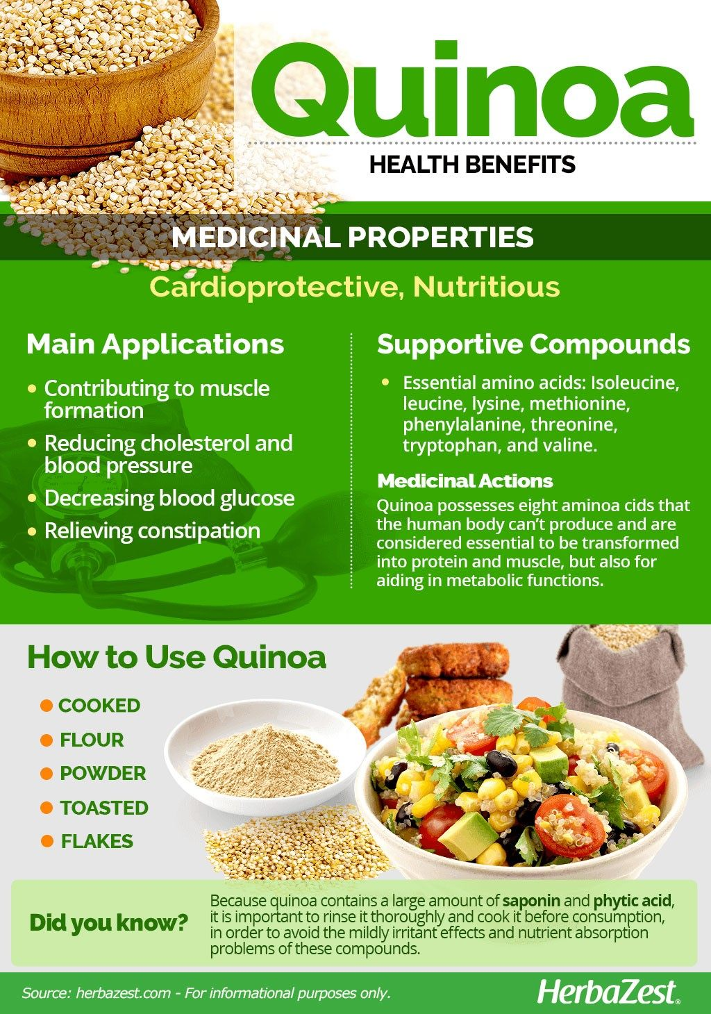 Quinoa for cholesterol
