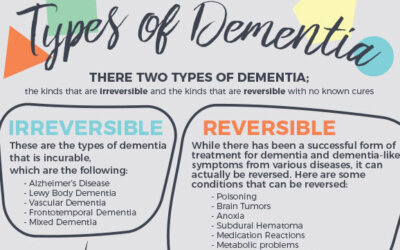 Sensory Activities For Dementia Fb