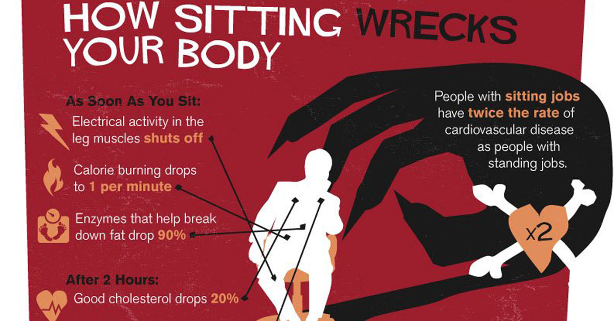 Sitting Is Killing You Infographic F