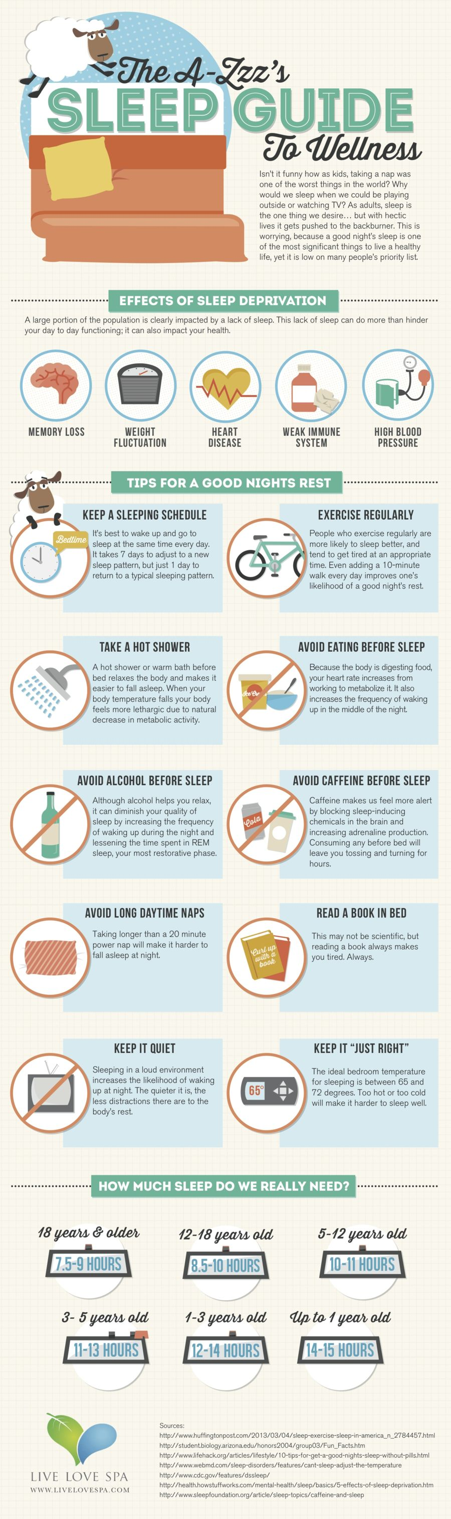 Sleep Guide Infographic