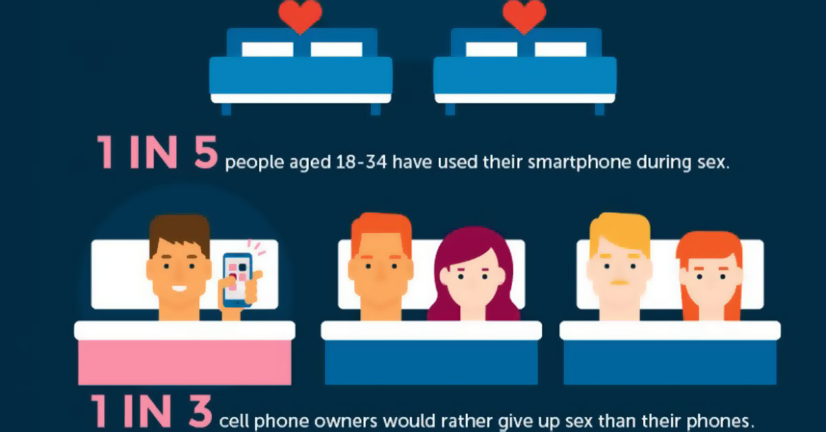 Smartphone Addiction Increases Risk Of Depression [INFOGRAPHIC]
