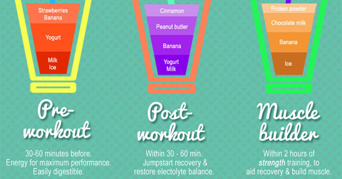 Smoothie Recipes Infographic F