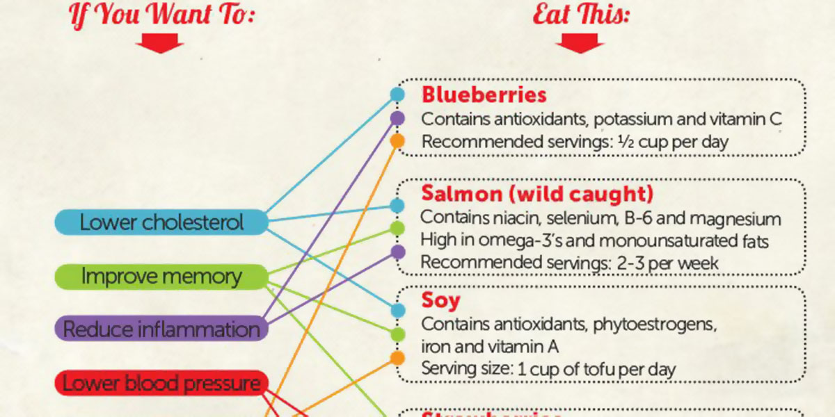 Strawberries and Blueberries Can Help Delay Cognitive Decline