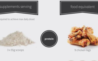 Supplements Vs Food Infographic1 F