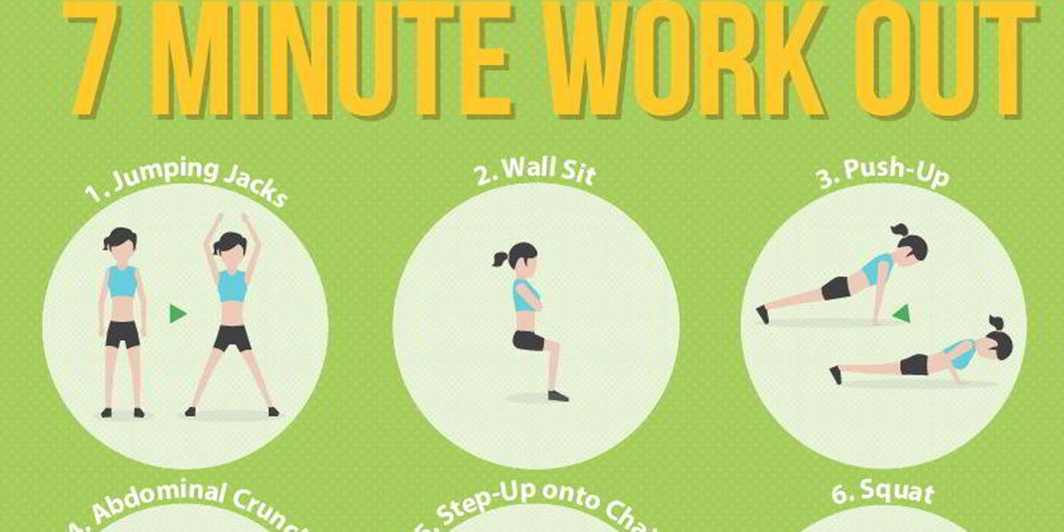 The 7 Minute Workout Infographic F