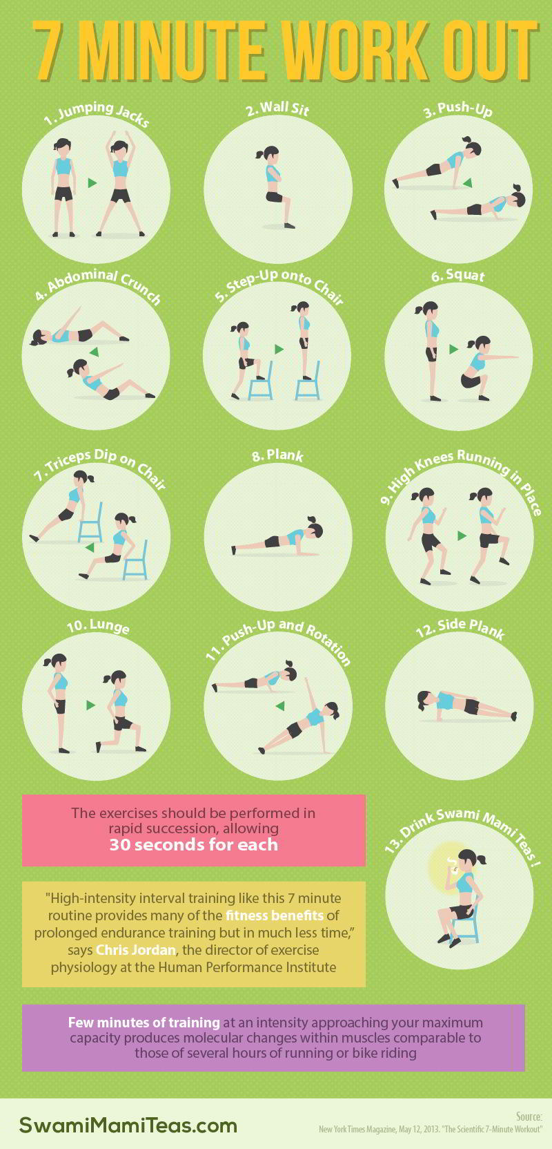 The 7 Minute Workout Infographic