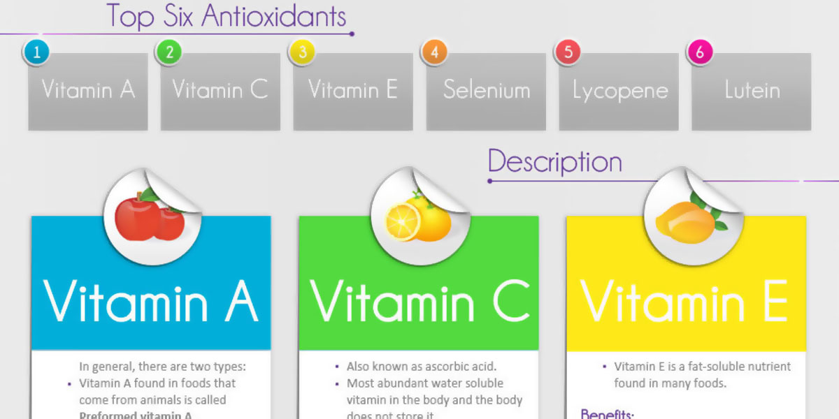The Handy Guide To Antioxidants Infographic F