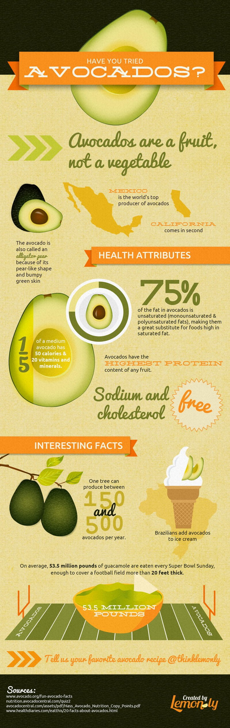 the-health-benefits-of-avocados