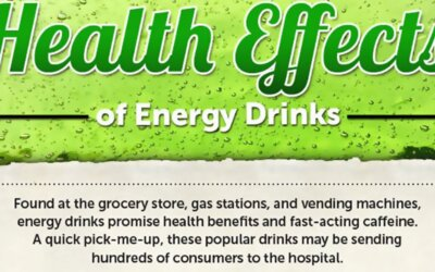 The Health Effects Of Energy Drinks Infographic F