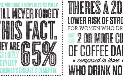 The Medical Benefits Of Being Addicted To Coffee Infographic F