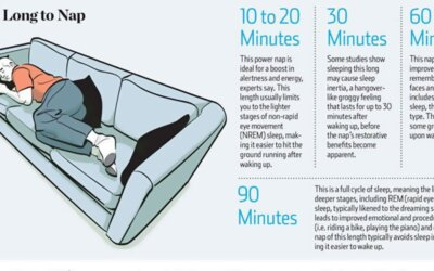 The Perfect Nap Infographic F