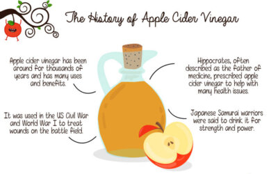 The Power of Apple Cider Vinegar [INFOGRAPHIC]