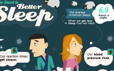 The Secret To Better Sleep Infographic2 F