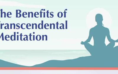 Transcendental Meditation Infographic F