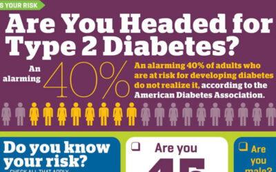 Type 2 Diabetes Quiz Infographic F