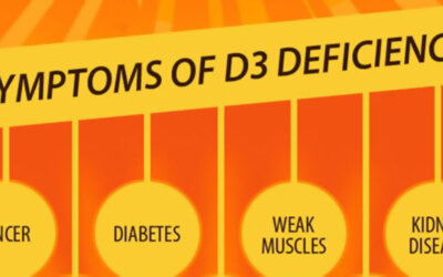 Vitamin D Deficiency Infographic F