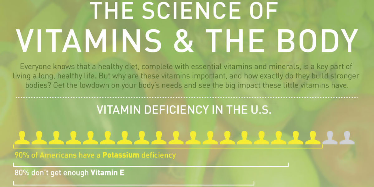 Vitamin Deficiency Infographic F