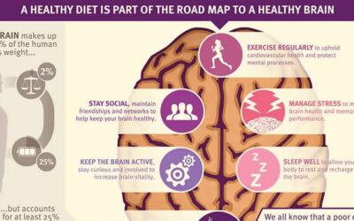 Vitamin E Infographic F