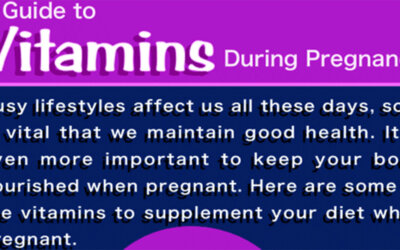 Vitamins During Pregnancy Infographic G