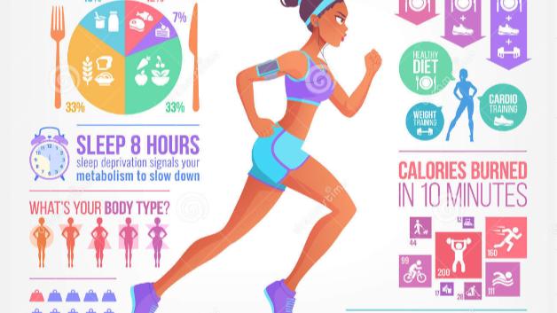 Weightloss Wellnesssheila Adobespark (1)