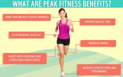 What Is Peak Fitness Infographic